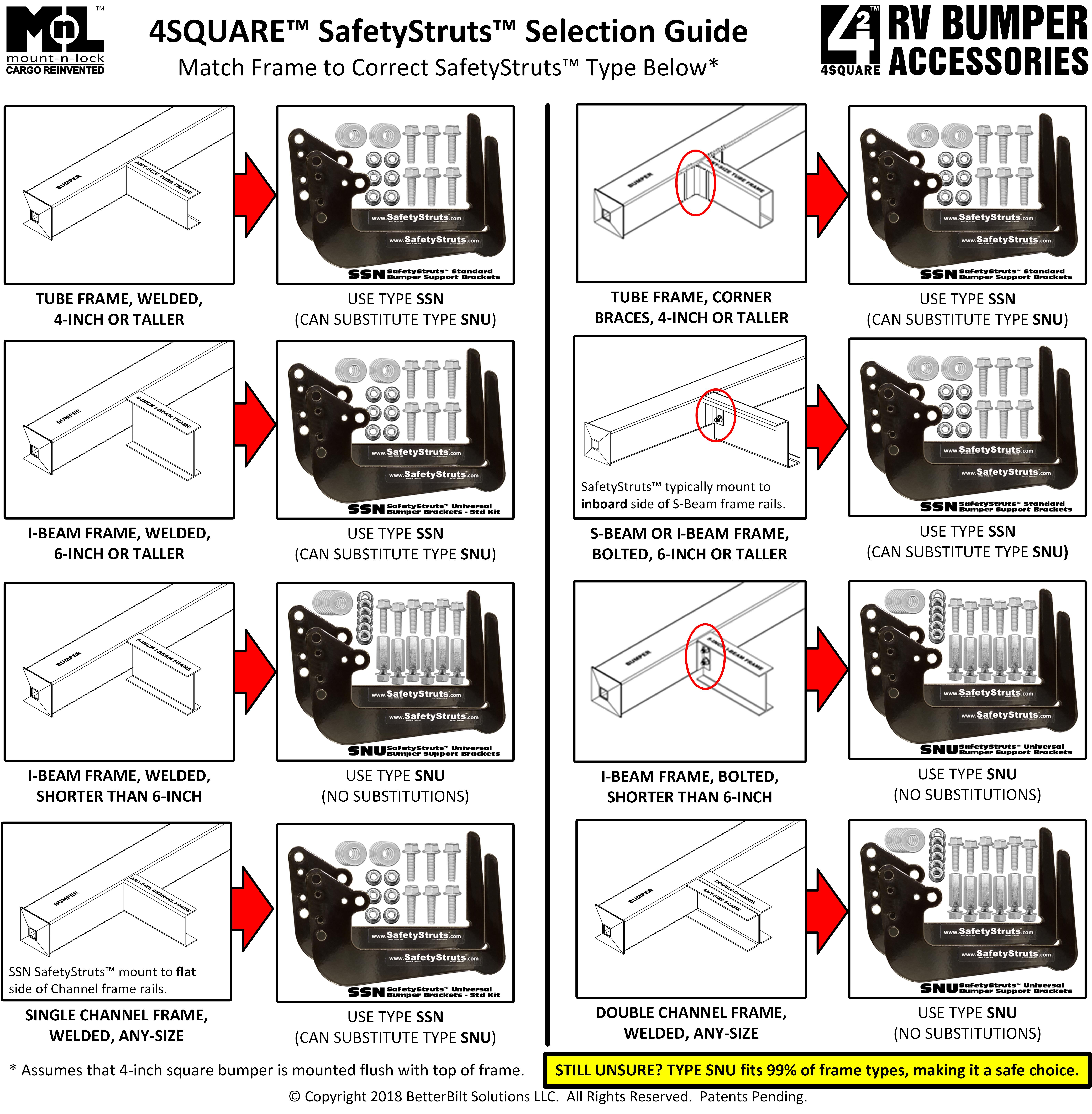 4SQUARE SafetyStruts Selection Guide
